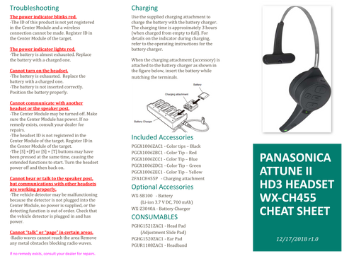 PANASONIC ATTUNE II HD3 HEADSET [for WX-CH455] CHEAT SHEET