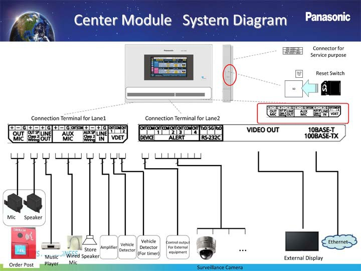 wx-cc411-12-2-center-module-diagram-14368.1388377388.1280.1280.jpg