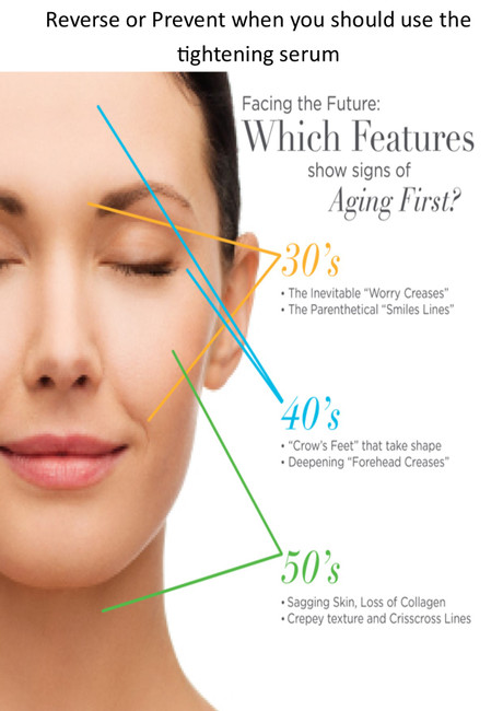 What an anti ageing Bio- Gerontologist Dermatologist  says how to stop all forms of skin ageing