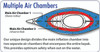 Advanced Frame Inflatable Kayak  Multiple Air Chambers