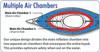 Advanced Frame Inflatable Kayak  Multiple Air Chambers