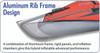 Advanced Frame Inflatable Kayak Aluminum Rib Frame Design