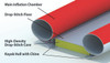 Advanced Elements Strait Edge Angler Pro  Drop Stitched Floor Construction