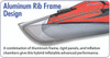 Advanced Frame Expedition Elite Inflatable Kayak Aluminum Rib Frame Design