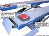 Atlas® 12AWFSL Commercial Grade Alignment Scissor Lift 12,000 lbs w/Wheels-Free System