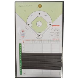 The Coacher Hybrid Baseball and Softball Line-Up Magnetic Coaching Board