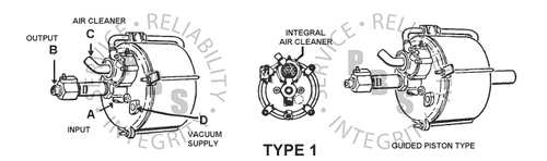 """375278, Hydrovac, Third Series, Single Guided Piston Type  9-1/2"""" Diameter, 26"""" Over All Length  1/2"""" Input, 1/2"""" Output, 3/4"""" Air Cleaner Tube, 1/2"""" Vacuum Supply"""