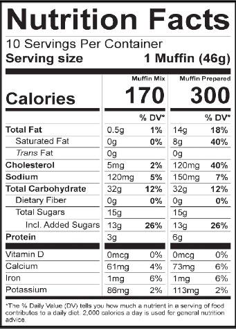 gluten-free-muffin-nutrition