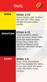TTR Verse Card - Indonesian Edition (Front)