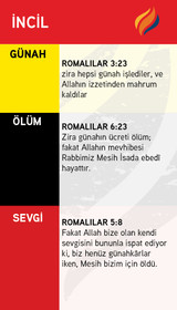 TTR Verse Card - Turkish Edition