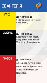 TTR Verse Card - Ukrainian Edition