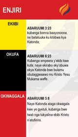 TTR Verse Card - Luganda Edition