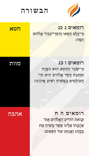 TTR Verse Card - Hebrew Edition