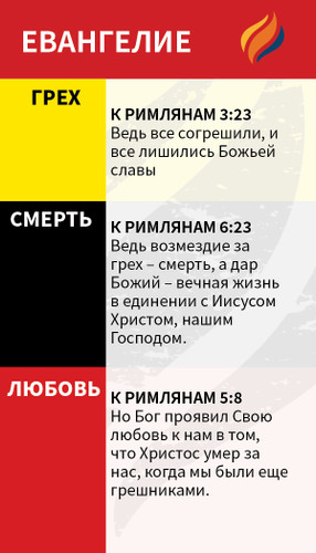 TTR Verse Card - Russian Edition