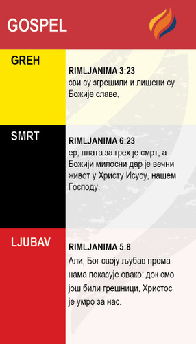 TTR Verse Card - Serbian Edition