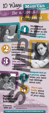 Tip Card for Moms: 10 Ways Mom Can be a Great Co-Parent