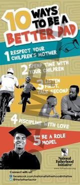 Bundle: Father Involvement Starter Bundle