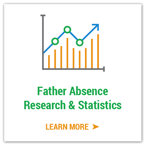 Father Absence Research & Statistics