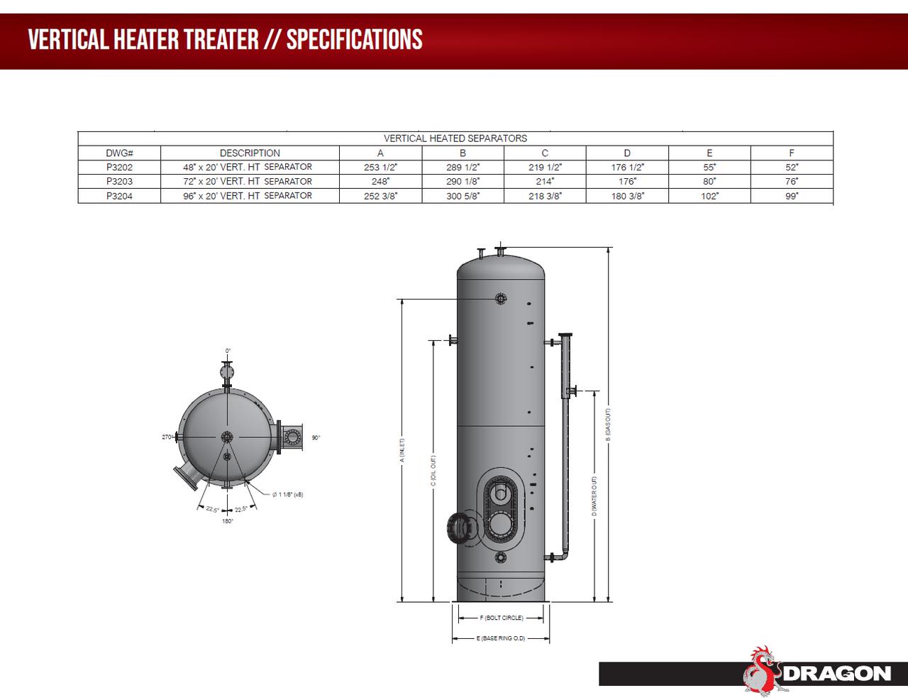 Heater Treaters