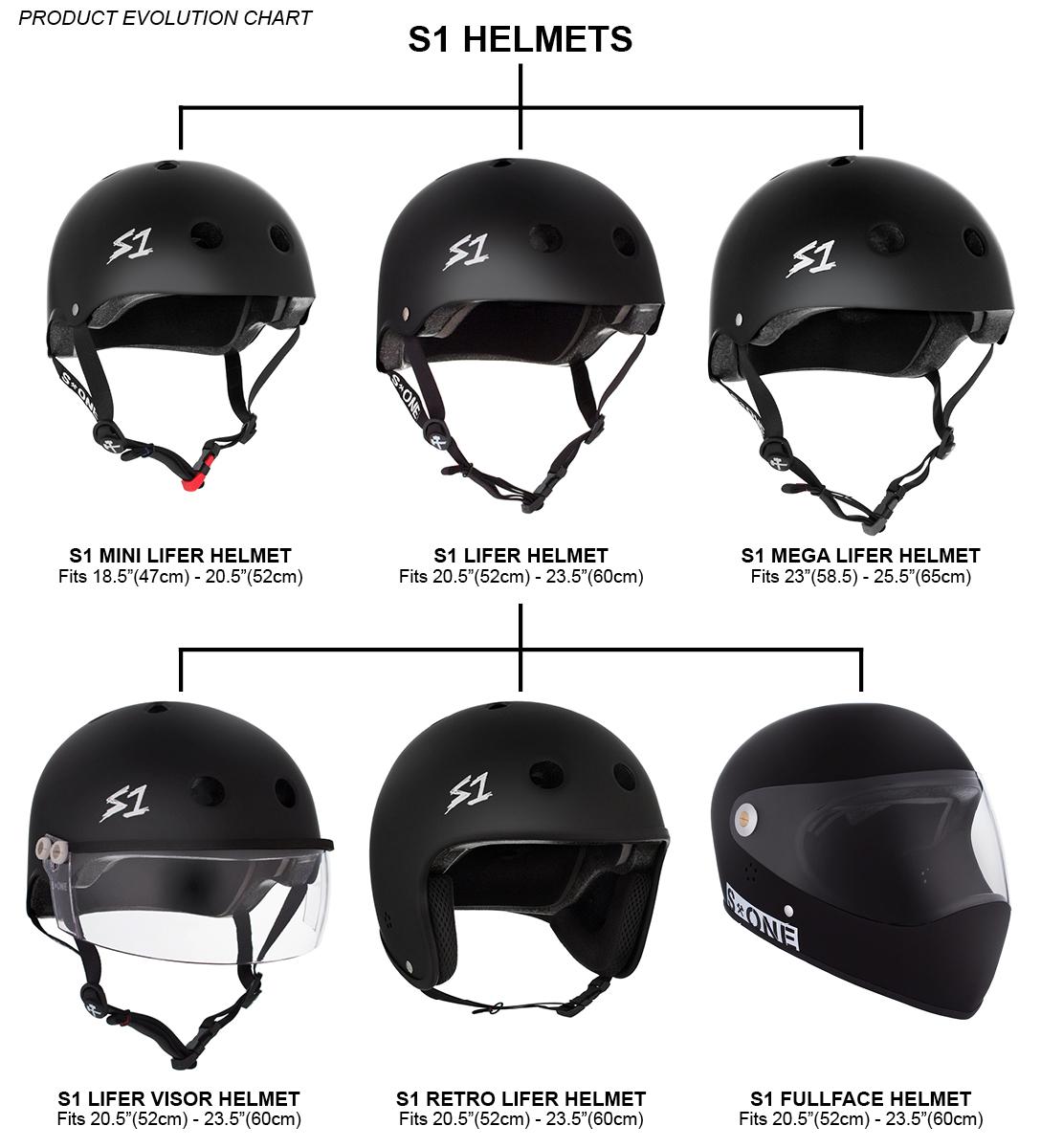 2019-s1-helmet-family-tree-1-.jpg