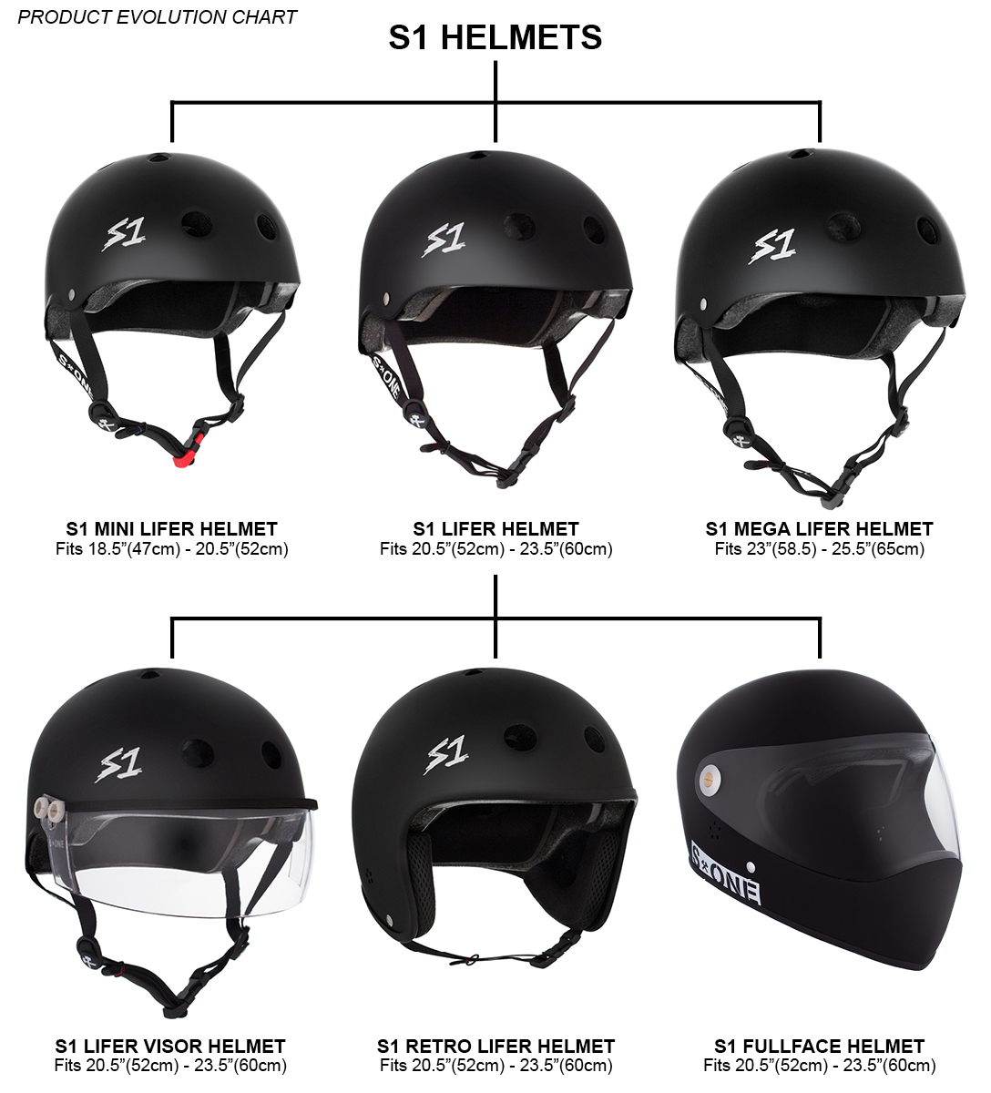 2019-s1-helmet-family-tree3.jpg