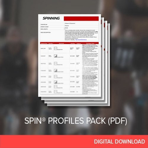 SPIN® Profiles - March 2020