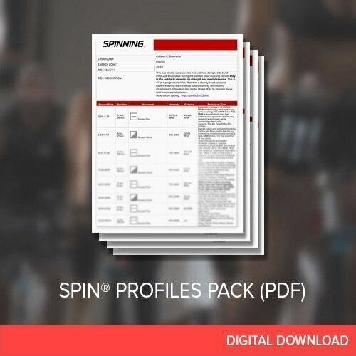 SPIN® Profiles - July 2020