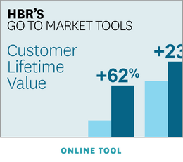 HBR's Go to Market Tools: Customer Lifetime Value ^ GTM3TL