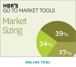 HBR's Go to Market Tools: Market Sizing ^ GTM1TL