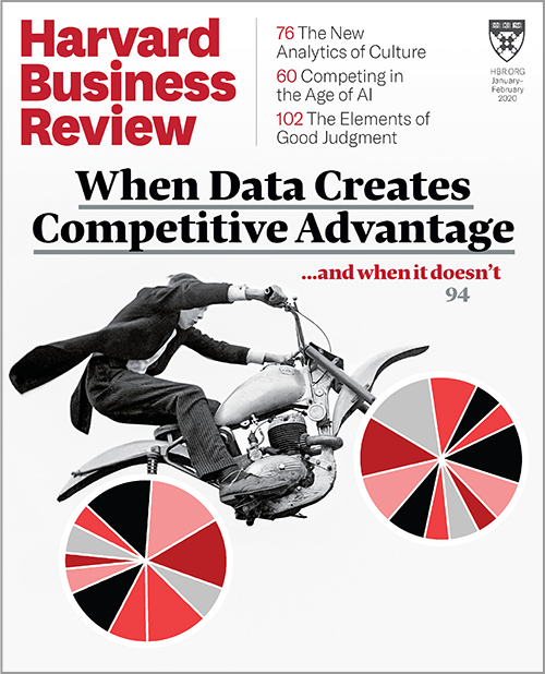 Harvard Business Review, January/February 2020 ^ BR2001