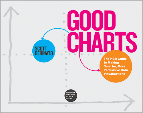 Good Charts: The HBR Guide to Making Smarter, More Persuasive Data Visualizations ^ 15005