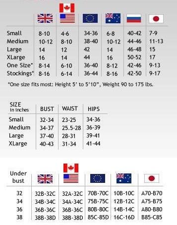 soh-chart-2.jpg