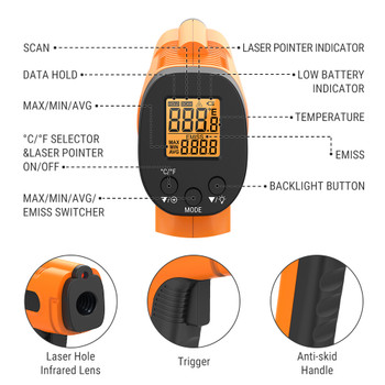 ThermoPro TP30 Digital IR Thermometer (-50°C ~ 550°C)