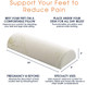 Cheer Collection Memory Foam Foot Rest Cushion product