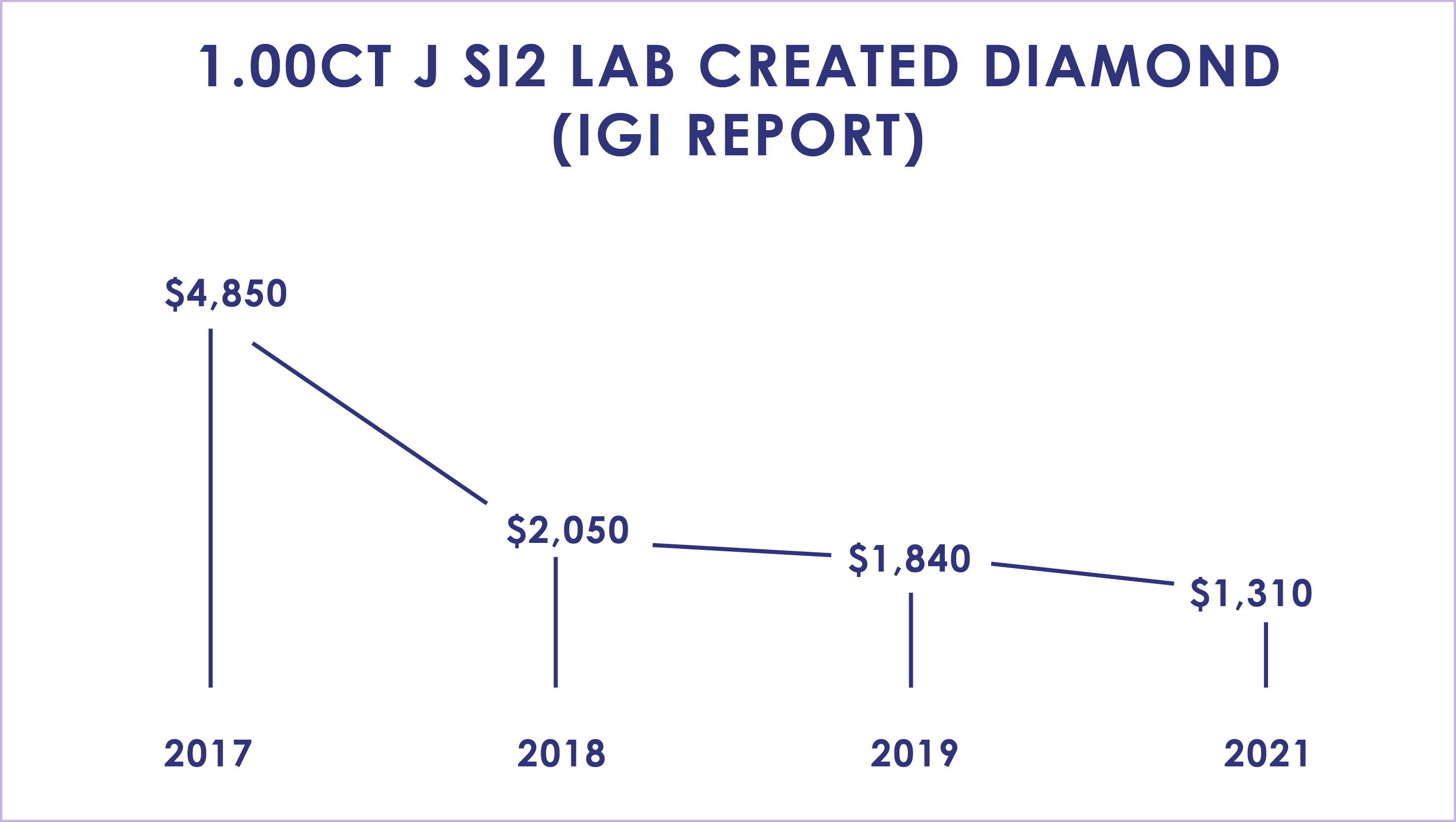 lab-created-diamond-report.png
