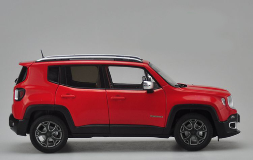 1/18 Dealer Edition Jeep Renegade (Red) Diecast Car Model