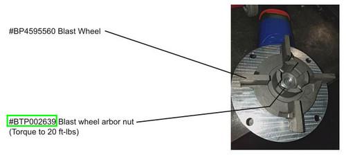 Blast Wheel Arbor Nut BP-9-110V