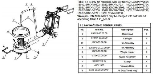Vacuum Hose L32