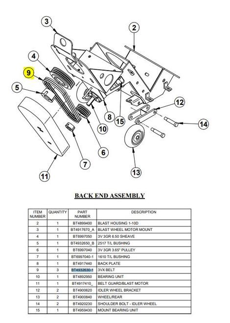 Blast Wheel Belt BP-10