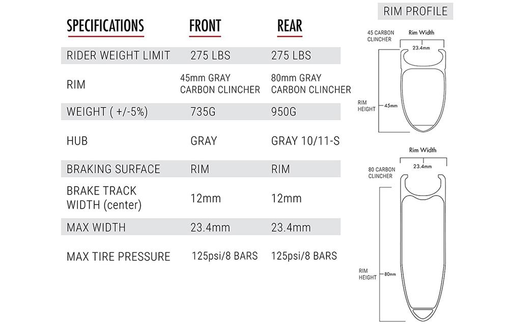45/80 Carbon Clincher - Set