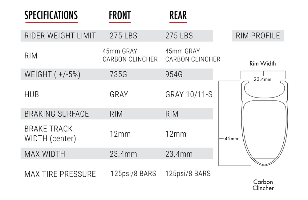45 Carbon Clincher - Set