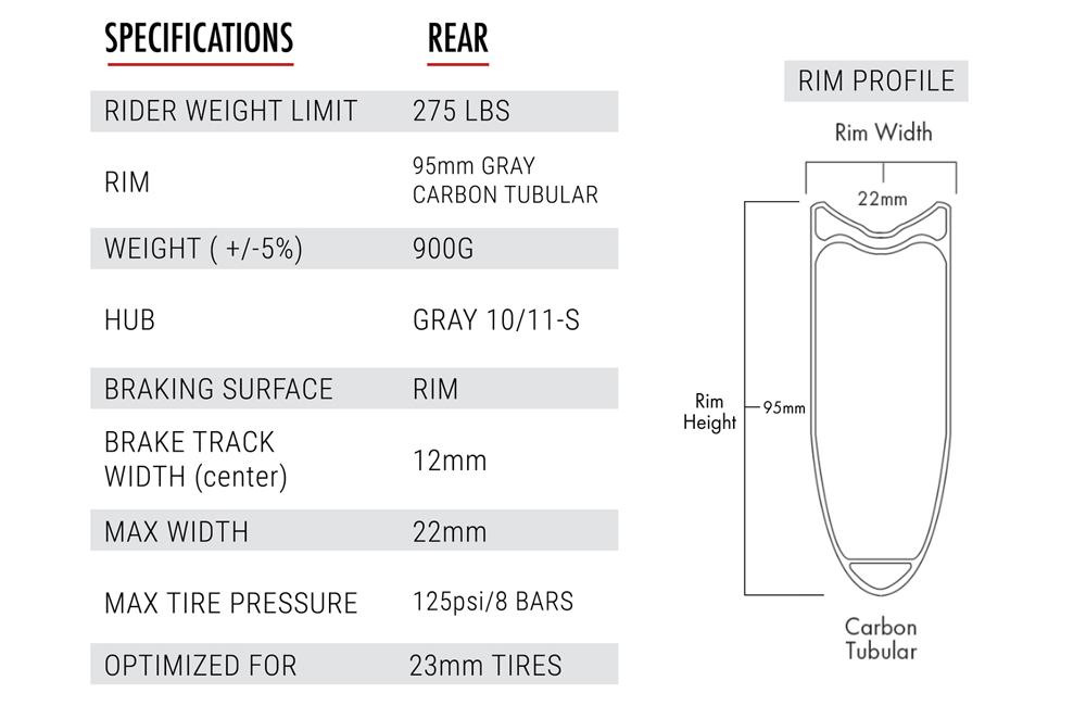 9.5 Carbon Tubular - Rear