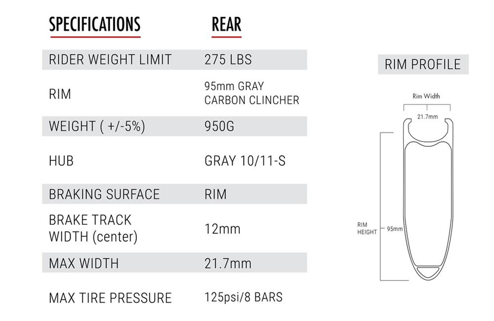 9.5 Carbon Clincher - Rear