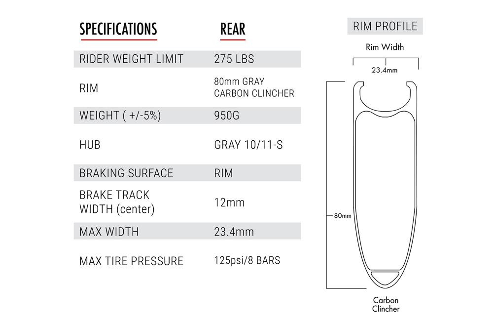 80 Carbon Clincher - Rear