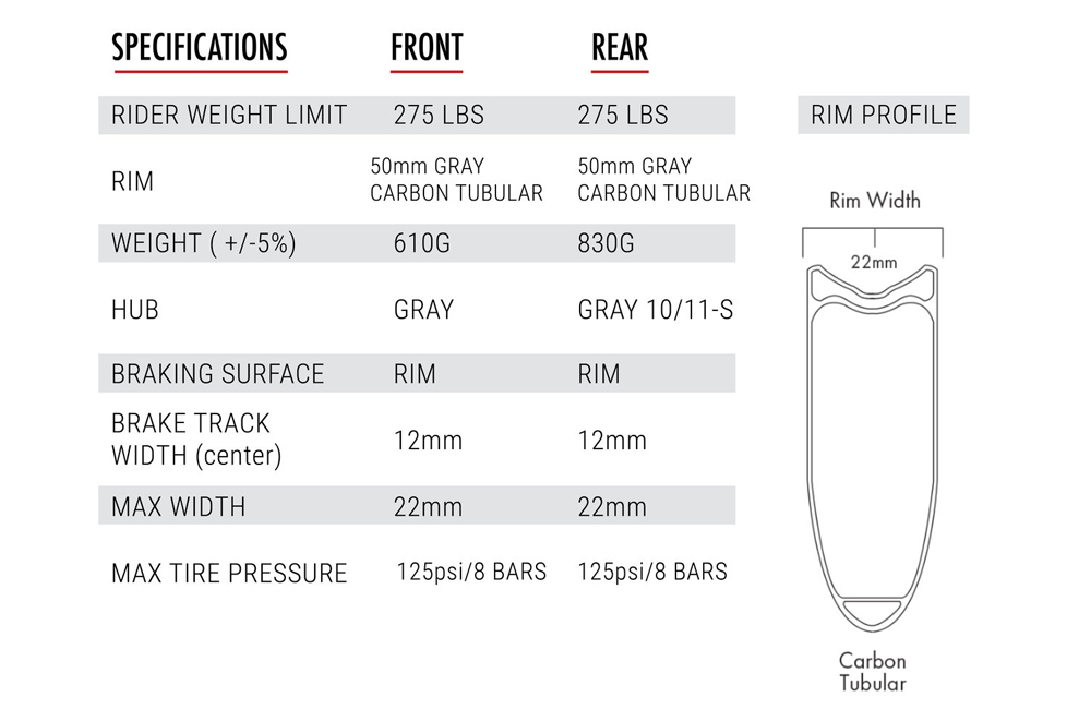 5.0 Carbon Tubular - Rear