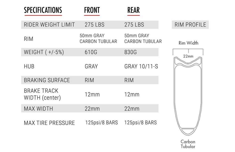 5.0 Carbon Tubular - Front