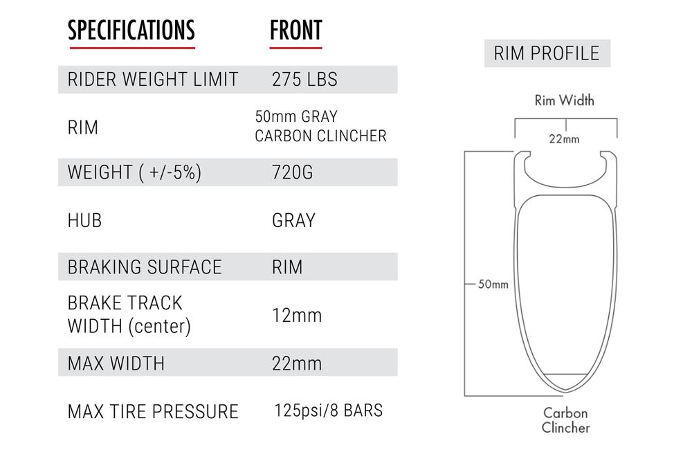 5.0 Carbon Clincher - Front