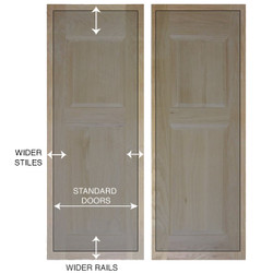 Includes Commercial Grade Upgrade 30% Stronger Doors