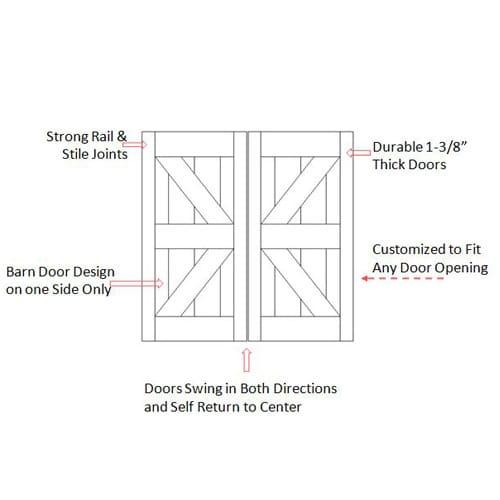 Interior Barn Doors- British Brace Specs