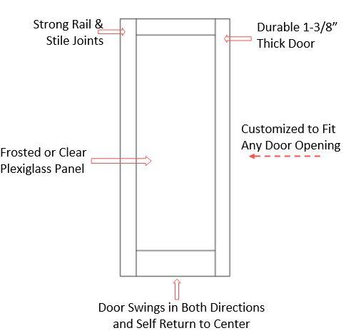 French Glass Panel Swinging Door | Half Door